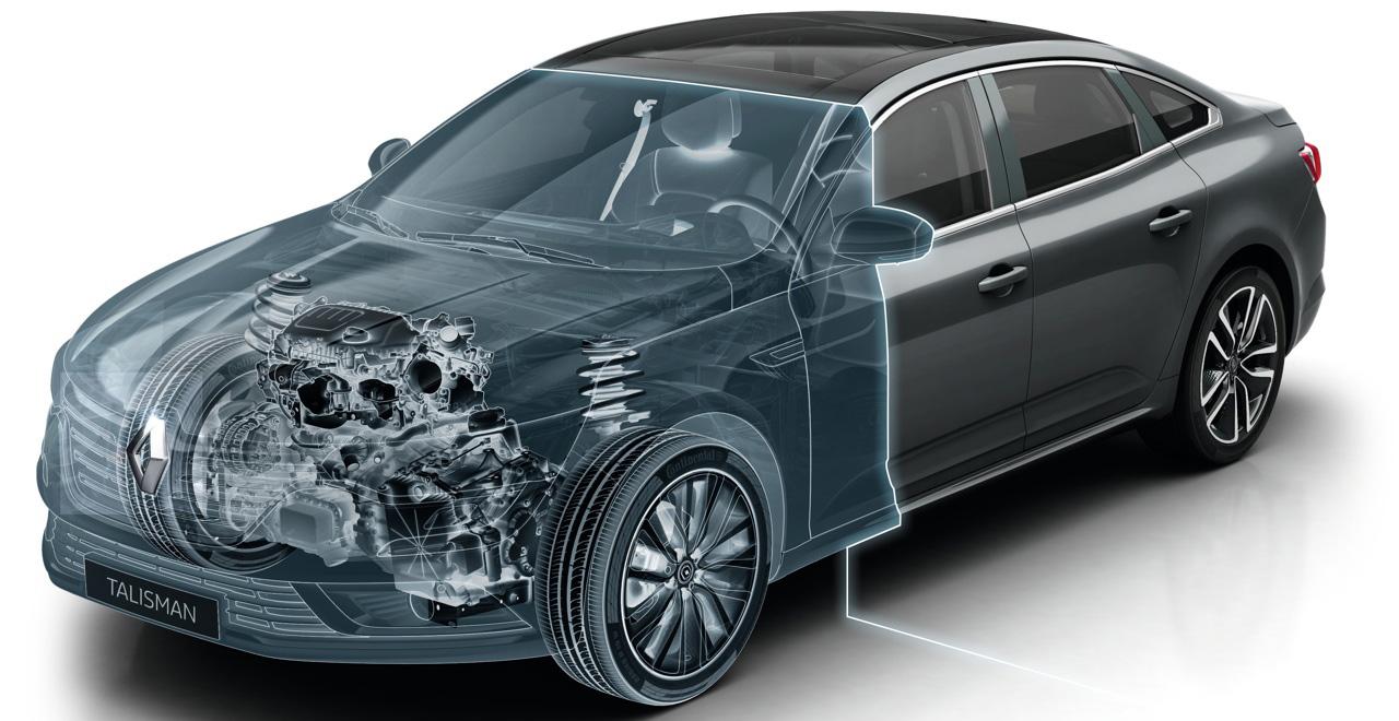 Zadbaj o swój samochód (Pomiar wskaźników)