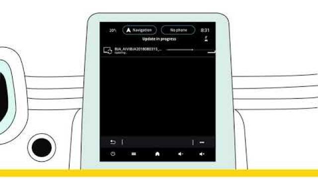 AUTO-UPDATE: AUTOMATYCZNE AKTUALIZACJE MAP ORAZ SYSTEMU EASY LINK